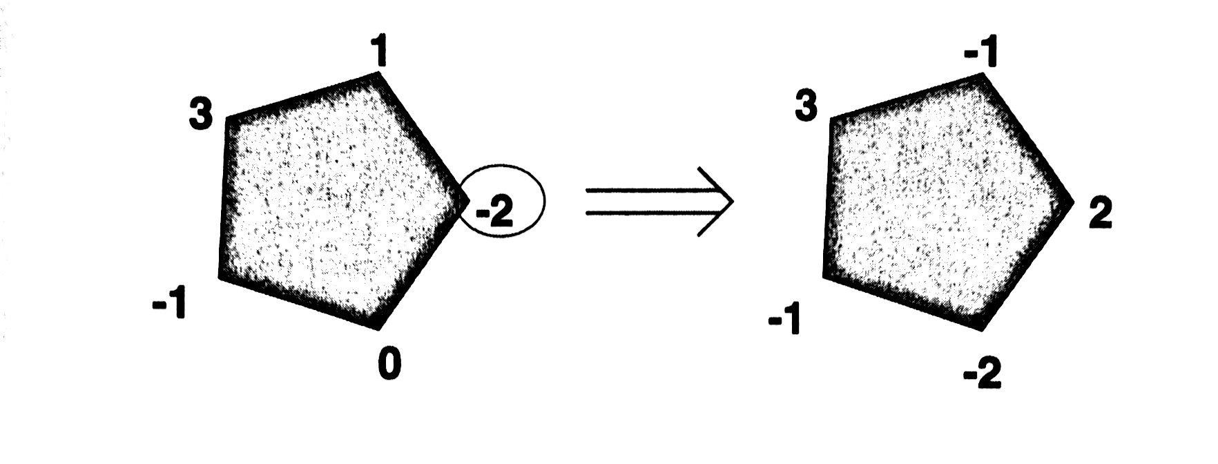 The Pentagon Problem   Matt Baker's Math Blog