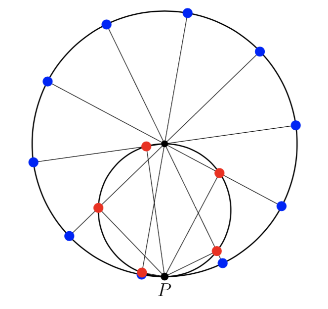 Circles, the Basel Problem, and the Apparent Brightness of